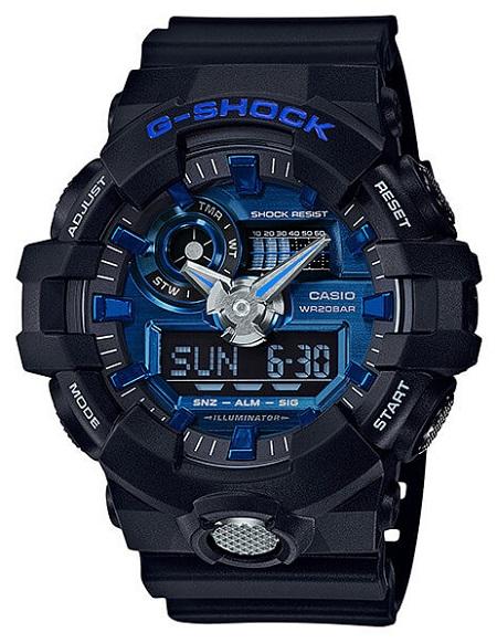 La completa guía de compra de relojes Casio G-Shock 17